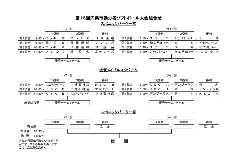 第16回宍粟市勤労者ソフトボール大会組み合わせ表